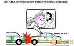 安全气囊是汽车的重要装置,该怎么养护?
