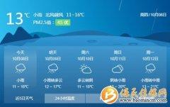 雨夹雪来了!陕西发布重要天气预报!