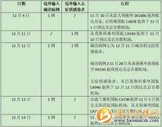 北京新增一例香港输入病例,解除隔离后